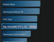 huawei_ascend_p7_screen_antutu1