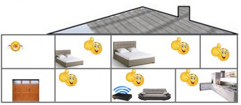o placer sa box dans sa maison. Black Bedroom Furniture Sets. Home Design Ideas