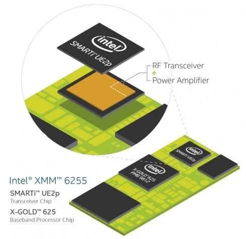 Intel_XMM_6255_modem_3G