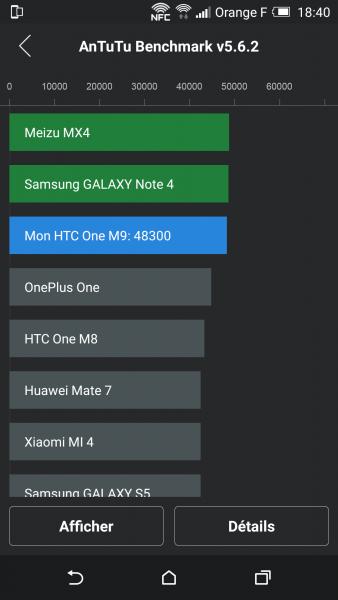 HTC_M9_Antutubench