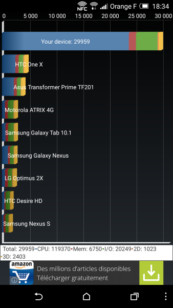 HTC_M9_Quadrant
