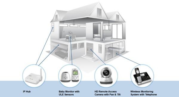 Vtech-smart_home