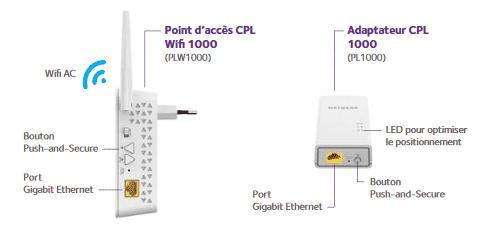 Netgear PWL1000 config (1)
