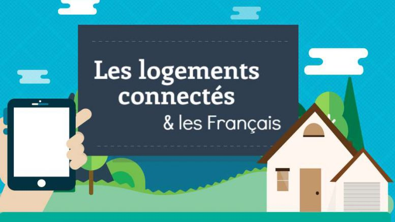 logements connectés