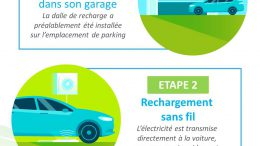Ford recharge sans fil