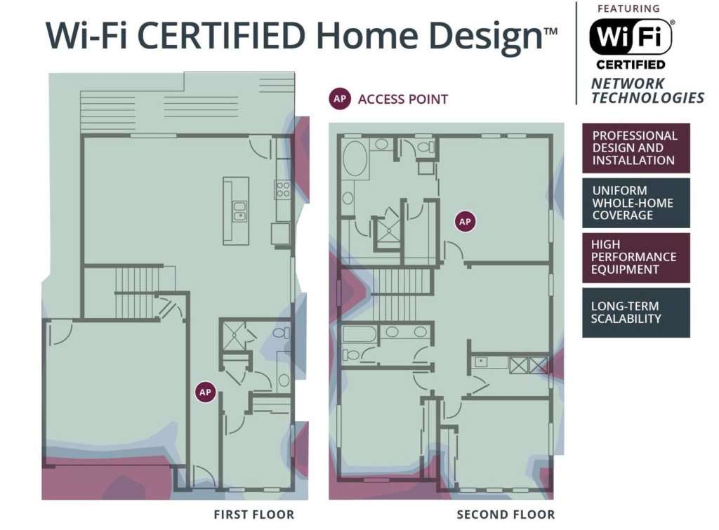 Wi Fi Certified Homes Design Une Nouvelle