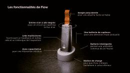 Flow capteur connecté