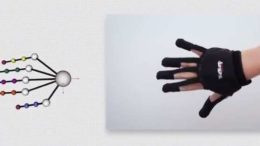 BeBop Forte Data Glove