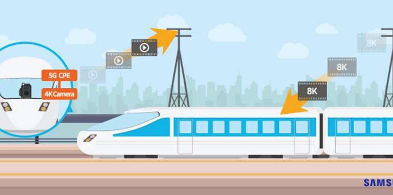 samsung KDDI 5G dans le train