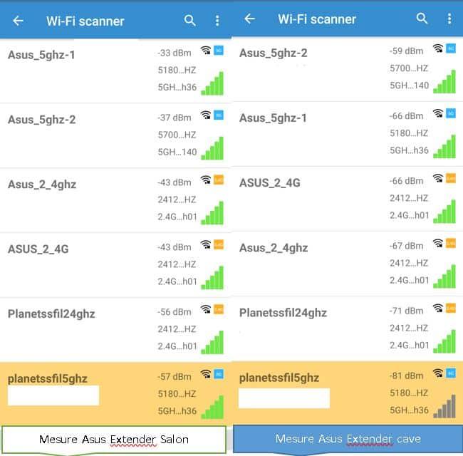 Asus-Routeur-WiFi-AC5300 mesure3