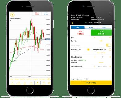 FXPro trader