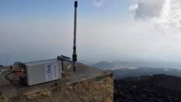 Kerlink Etna