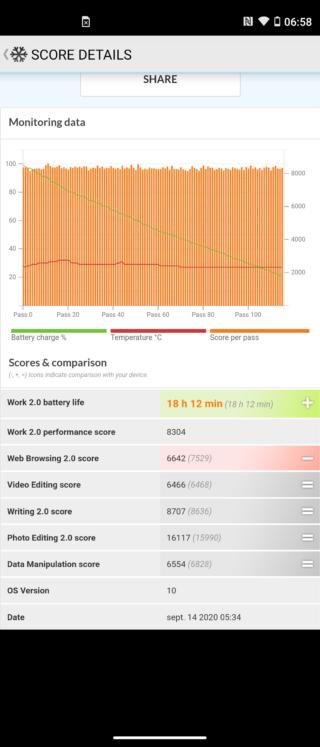 Motorola Moto G 5G Plus-