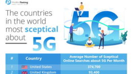 5G sceptiques